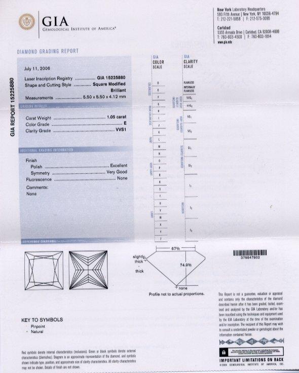 Diamond Grading Certificates